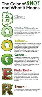 what do different colors mean what does the color of your snot mean reliant medical group