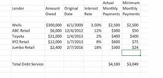 pattern energy debt get out of debt action plan simple to follow steps