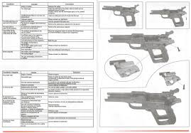 free download manual for we m1911 gas blowback gun instruction