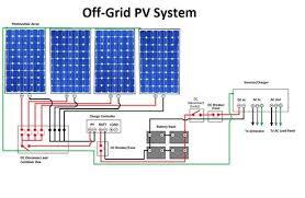 pv plan grid solar pv system welcome to yashika energy system