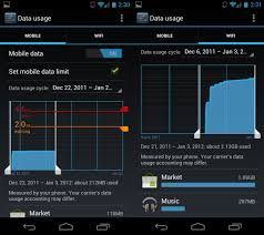 android data usage how to clear the data usage android enthusiasts stack exchange