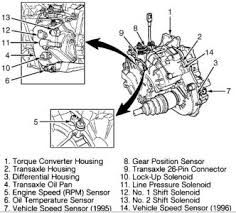 volvo s70 engine diagram lincoln continental engine diagram wiring