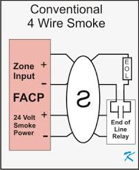 what is smoke power on a fire alarm panel