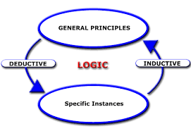 toknow 11 deductive reasoning