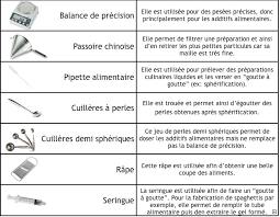 cuisine gastronomique d馭inition définition et présentation de la cuisine moléculaire