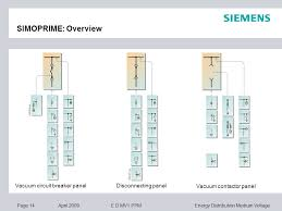 switchgear for primary distribution ppt video online download