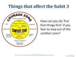 How To Leave Comfort Zone 7 Habits