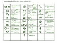 bmw e30 fuse box diagram bmw e30 fuse box diagram bmw 3 series fuse box mifinder co