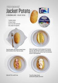 Nutrition Facts For Cottage Cheese by Celebrity Secret Diet Jacket Potato Nutrition Facts