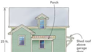 How Much To Build A Dormer Bungalow Getting Two Story Garages Right Fine Homebuilding