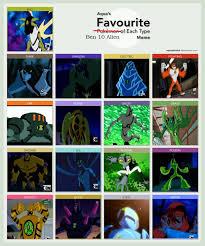Ben 10 Meme - favorite ben 10 alien type meme ii by freezerpiano on deviantart