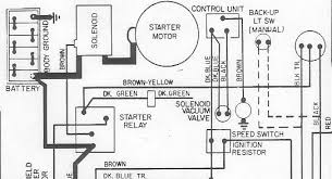 please help wiring problem with 1973 dodge charger mopar