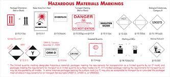 49 cfr hazardous materials table hazmat