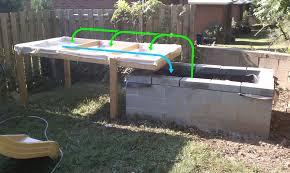 aquaponics u2013 garden table u2013 rmb design