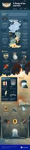 king lear infographic course hero my humanities nerdiness