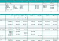 gantt chart template mac and gantt chart template online yoga