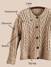 diamond pattern sweater name 9 things you need to know before buying an aran sweater the irish