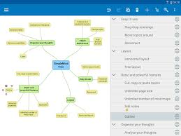Concept Mapping Software Simplemind Free Intuitive Mind Mapping Android Apps On Google Play