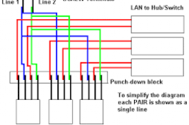 cat5 telephone jack wiring diagram 4k wallpapers