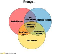 Memes About Writing Papers - english how to write an essay i hate writing essays