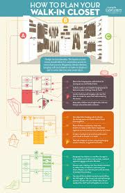 Closet Ideas Infographic How To Plan Your Walk In Closet Easyclosets