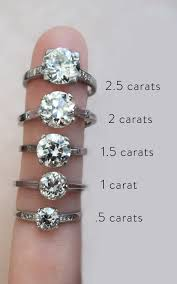 cost of wedding band actual diamond carat size on a real engagement and ring