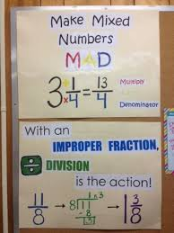 changing a mixed number to an improper fraction image only i u0027m