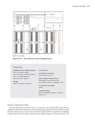 part iv case studies renewable energy guide for highway