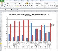 examples on how we used e evaluation in u201cthe warak warak method