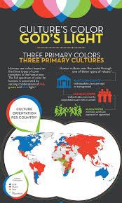 great images culture u0027s color vs god u0027s light one year challenge