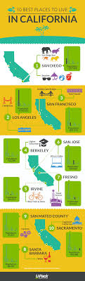10 best places to live in california u pack