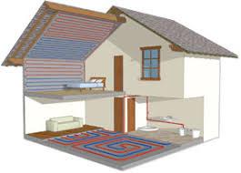 pannelli radianti soffitto impianti a pannelli radianti per riscaldamento e raffrescamento