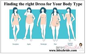 picking a wedding dress for your body type bitsy bride