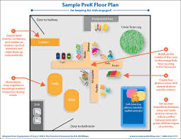 floor plans for preschool classrooms try these classroom arrangement tricks to maximize student