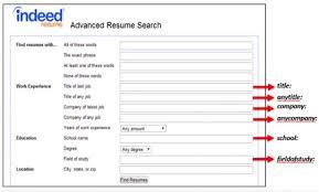 Browse Resumes My Indeed Resume Haadyaooverbayresort Com