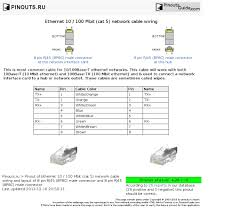 rj45 t568b wiring diagram with example pictures 63674 at wire