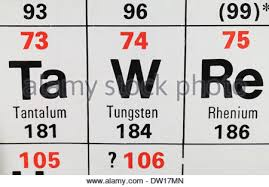 Tungsten Periodic Table Tungsten Chemical Element Stock Photo Royalty Free Image