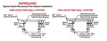 semi recessed fire extinguisher cabinet fire rated installation guidelines strike first usa