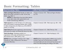 apa format notes apa format table etame mibawa co