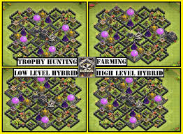 clash of clans farming guide clash of clans