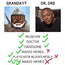 Dr Dre Meme - d r e drdre music memes