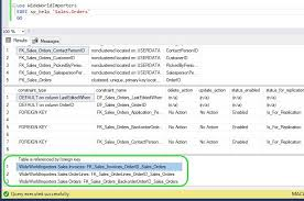 List All Foreign Keys Referencing A Table In Sql Server My Tec Bits