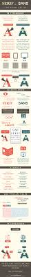 The Best Font For Resume by 40 Best Font Tips U0026 Tricks Images On Pinterest Typography Fonts