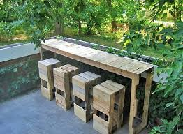 must try wooden pallet ideas for you 1001 motive ideas