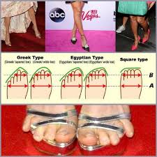 Comfortable High Heels For Bunions High Heels That Fit Well On Narrow Feet Is A Complex Shoe Fitting