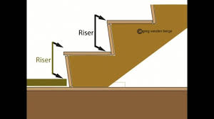 cutting stair stringer pattern bottom deck stair calculator images