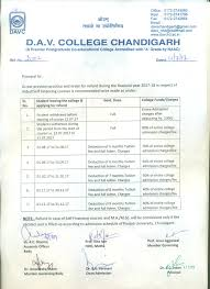 d a v college chandigarh ba bsc b com admission counseling 2017