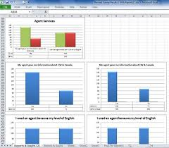 Excel Survey Data Analysis Template Survey Data Analysis By Summary N Gardner
