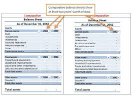 accounting income statement and balance sheet aiyin template source