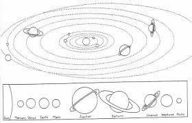 solar system coloring pages solar system orbit coloring pages pics